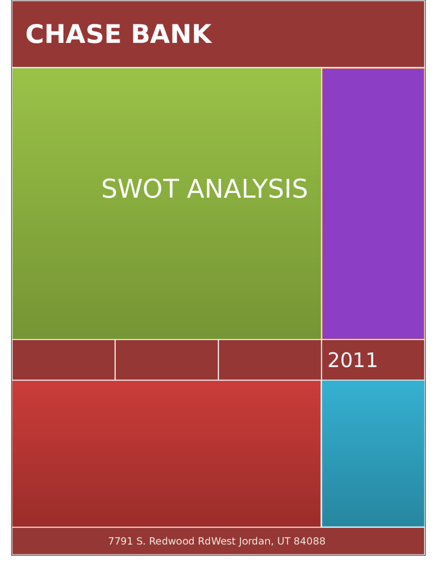 Personal Swot Analysis Example 02